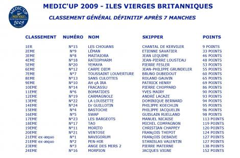 MedicUp 2009